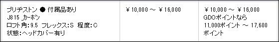 ゴルフダイジェスト・オンラインの買取査定価格
