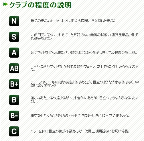 ゴルフエースの査定基準の程度表